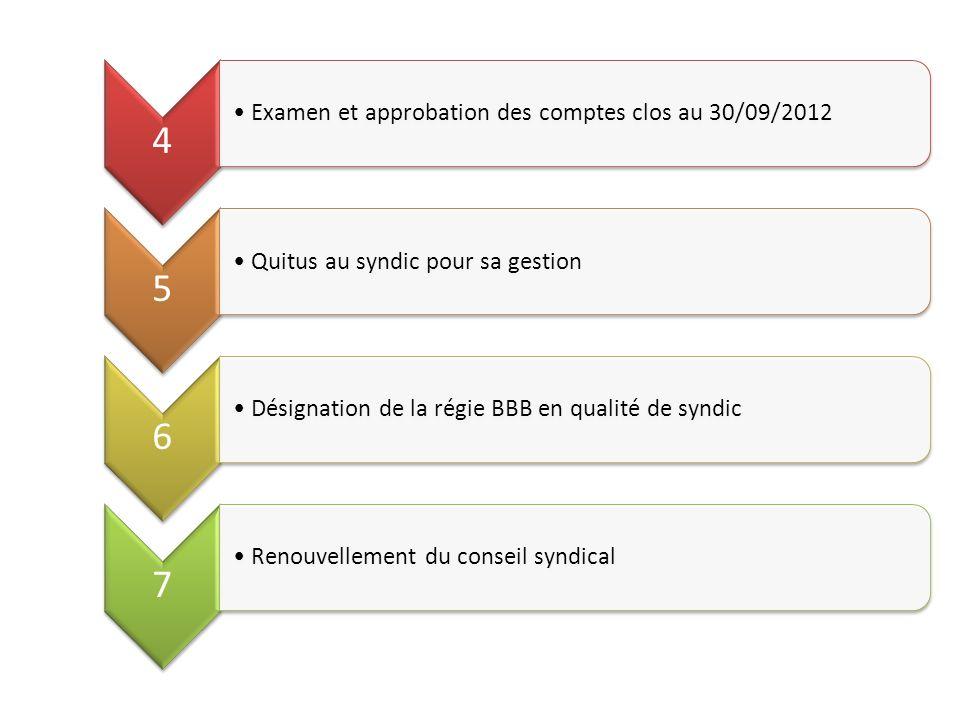 4 Examen et approbation des comptes clos au 30/09/2012. 5. Quitus au syndic pour sa gestion. 6. Désignation de la régie BBB en qualité de syndic.