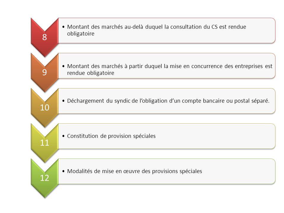 8 Montant des marchés au-delà duquel la consultation du CS est rendue obligatoire. 9.