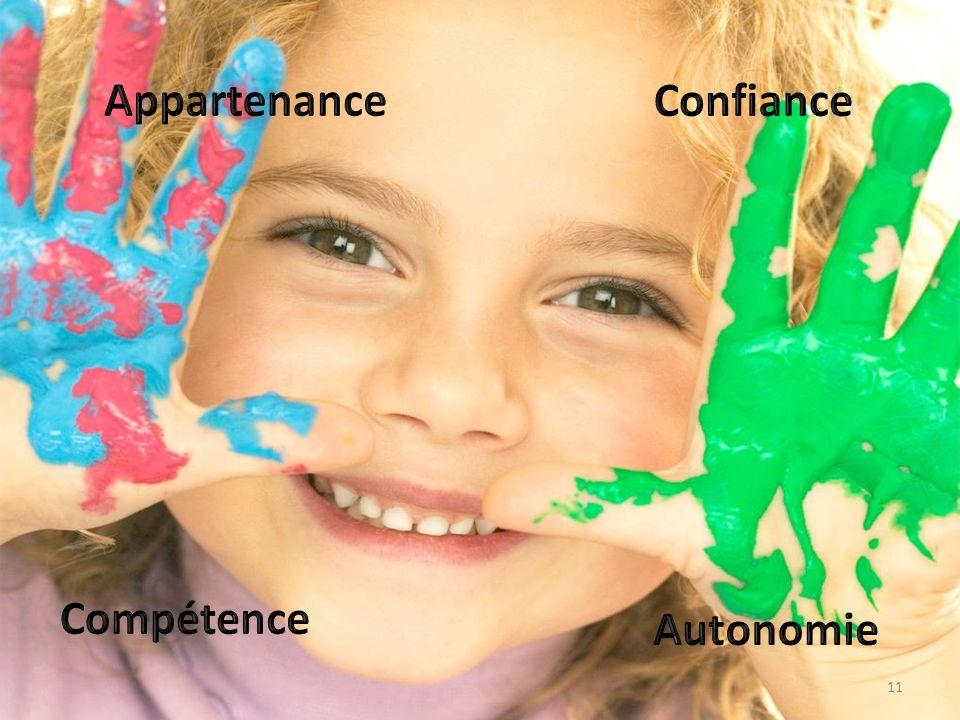 Appartenance Confiance Compétence Autonomie