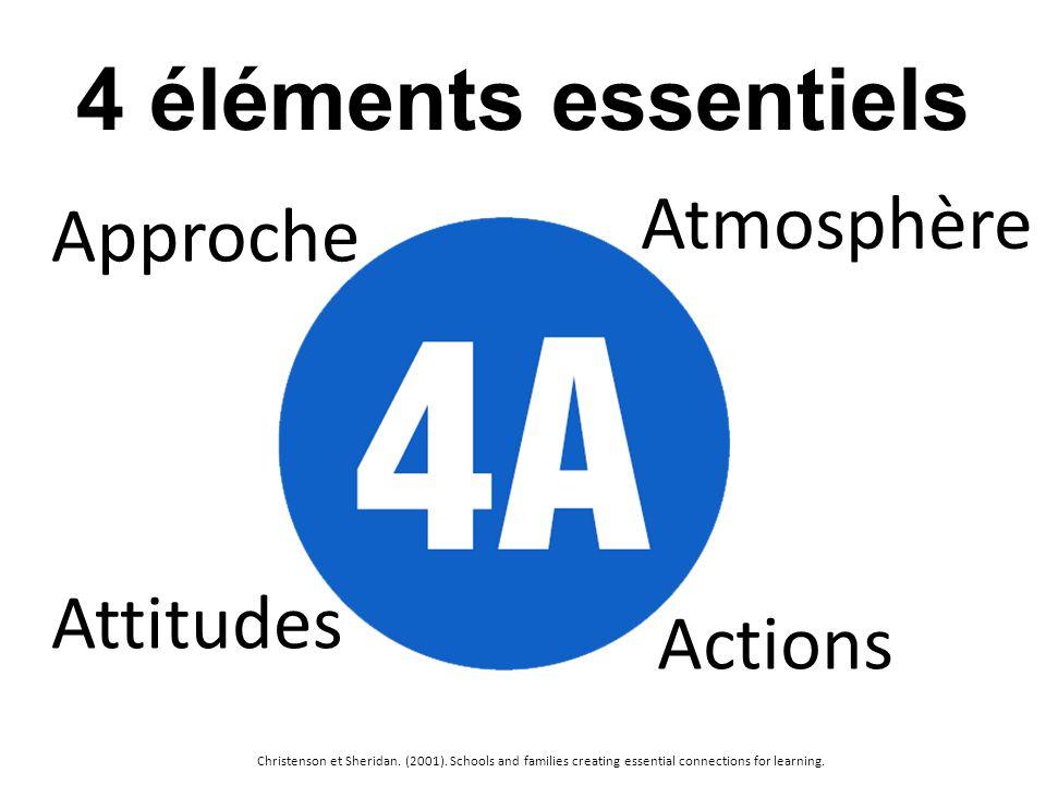 4 éléments essentiels Atmosphère Approche Attitudes Actions