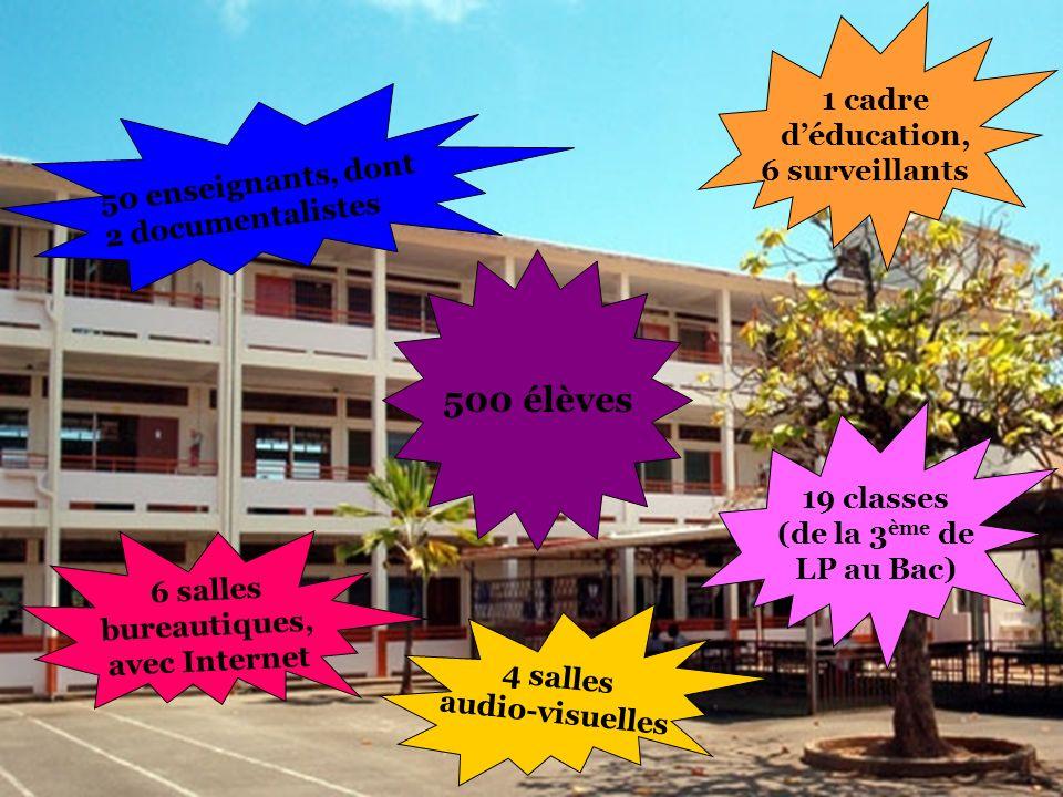 500 élèves 1 cadre d'éducation, 6 surveillants 50 enseignants, dont