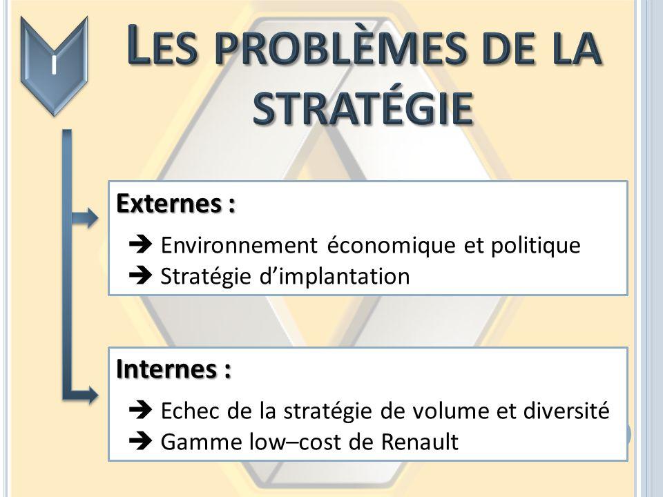 Les problèmes de la stratégie