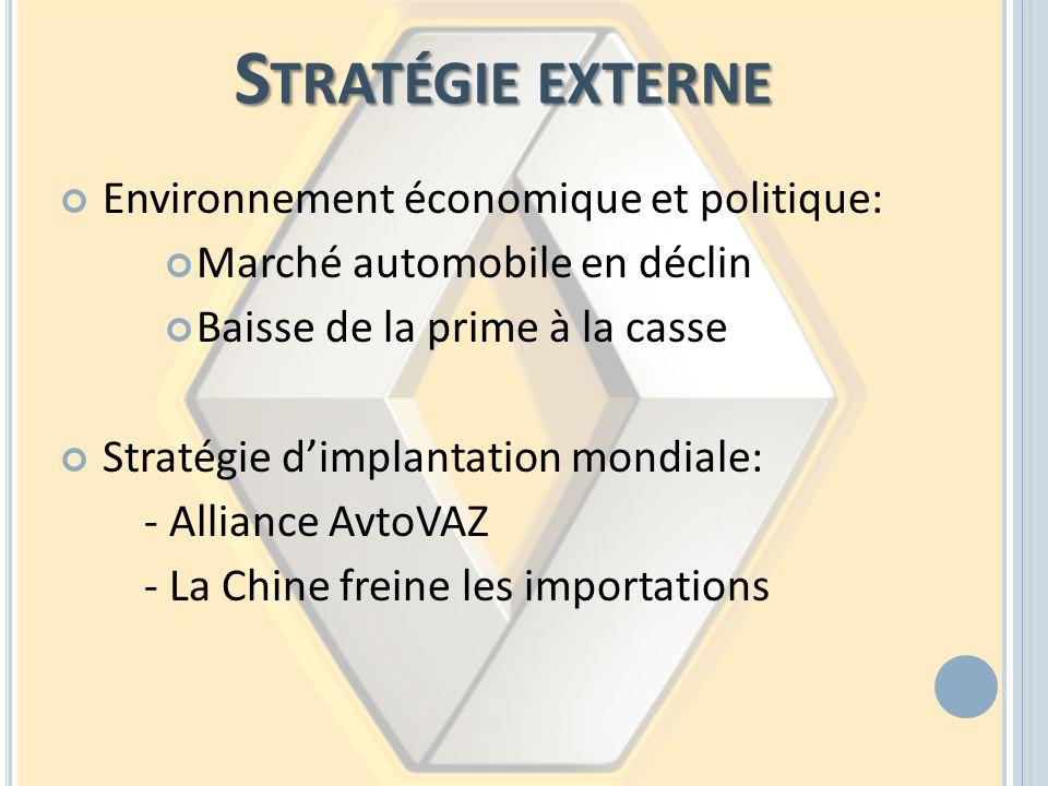 Stratégie externe Environnement économique et politique: