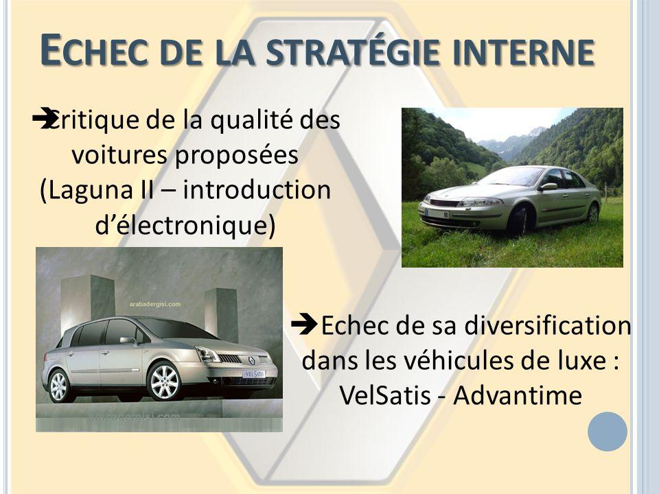 Echec de la stratégie interne