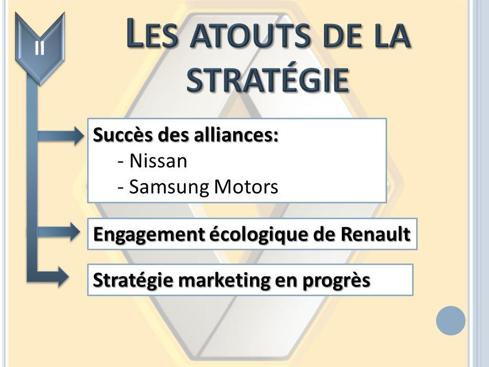 Les atouts de la stratégie