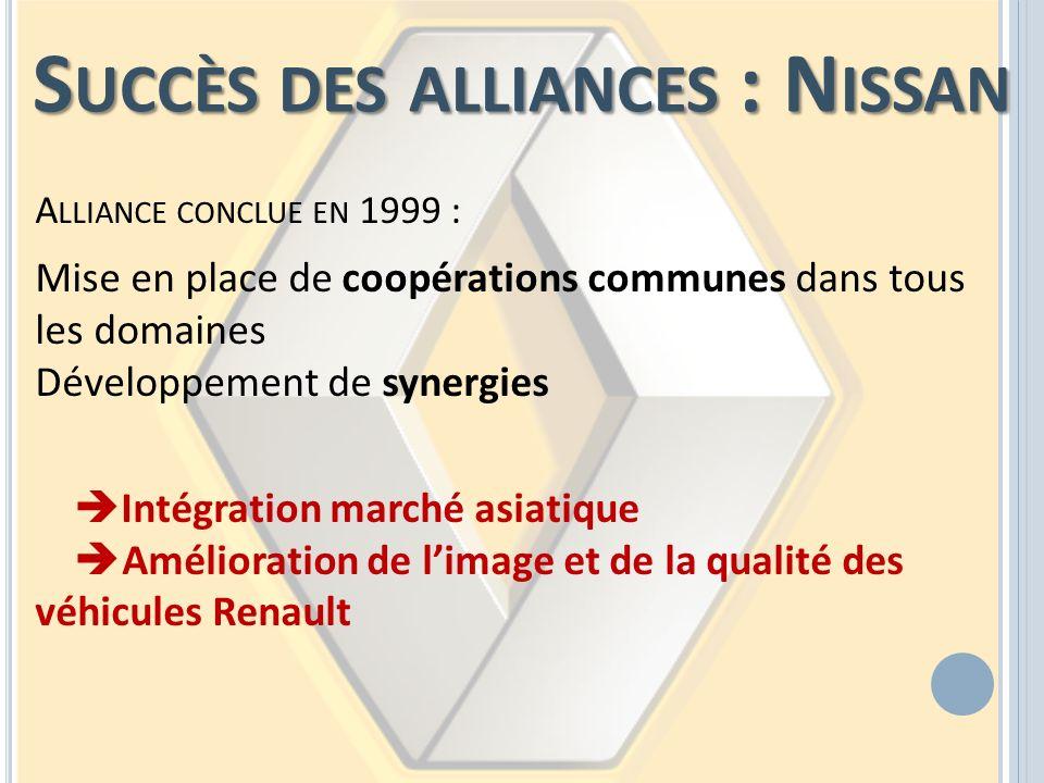 Succès des alliances : Nissan