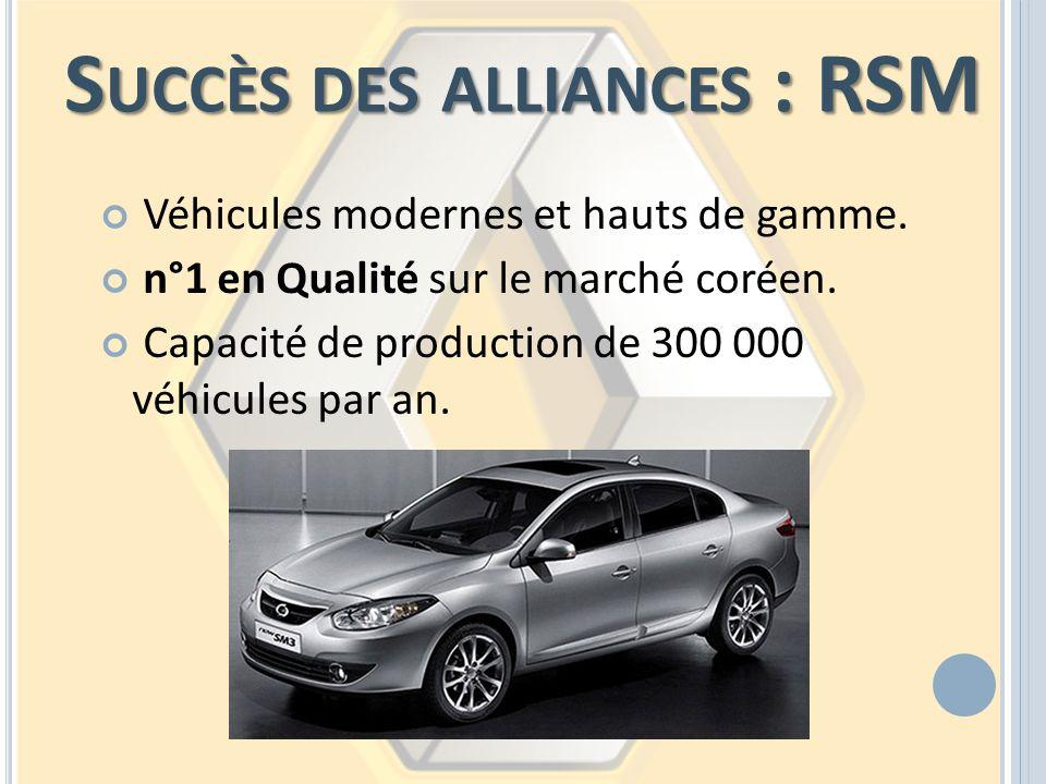 Succès des alliances : RSM