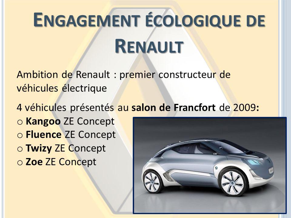 Engagement écologique de Renault