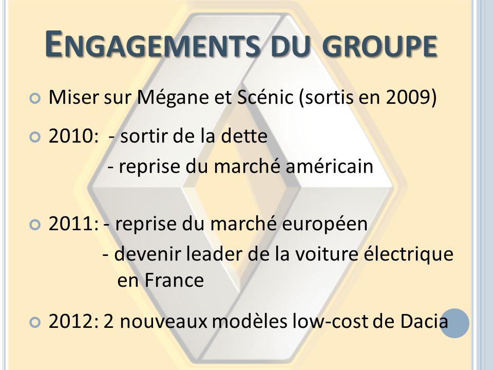Engagements du groupe Miser sur Mégane et Scénic (sortis en 2009)