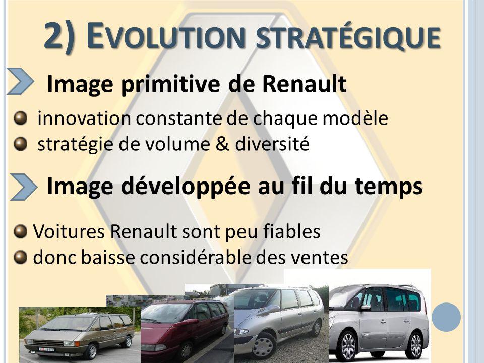 2) Evolution stratégique