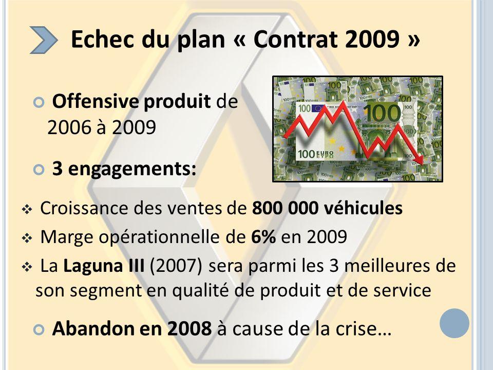 Echec du plan « Contrat 2009 »