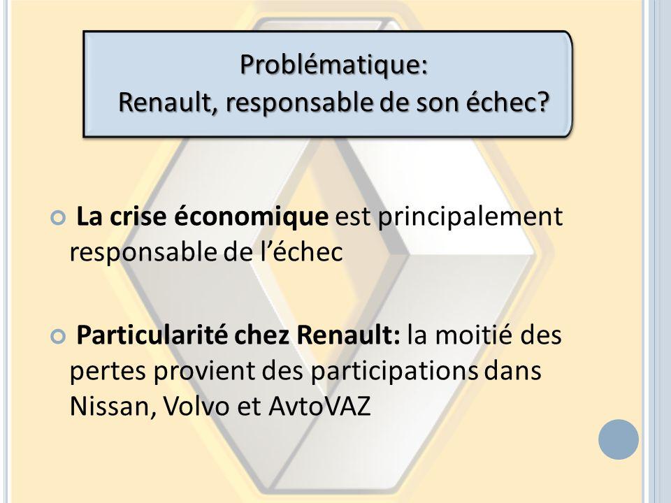 Renault, responsable de son échec