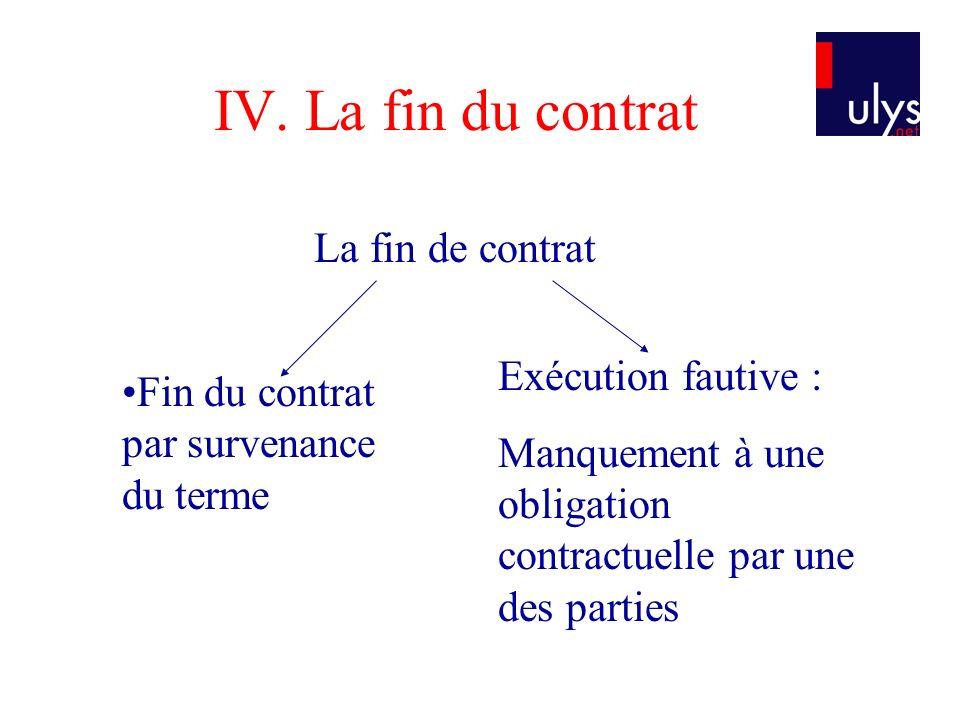 IV. La fin du contrat La fin de contrat Exécution fautive :