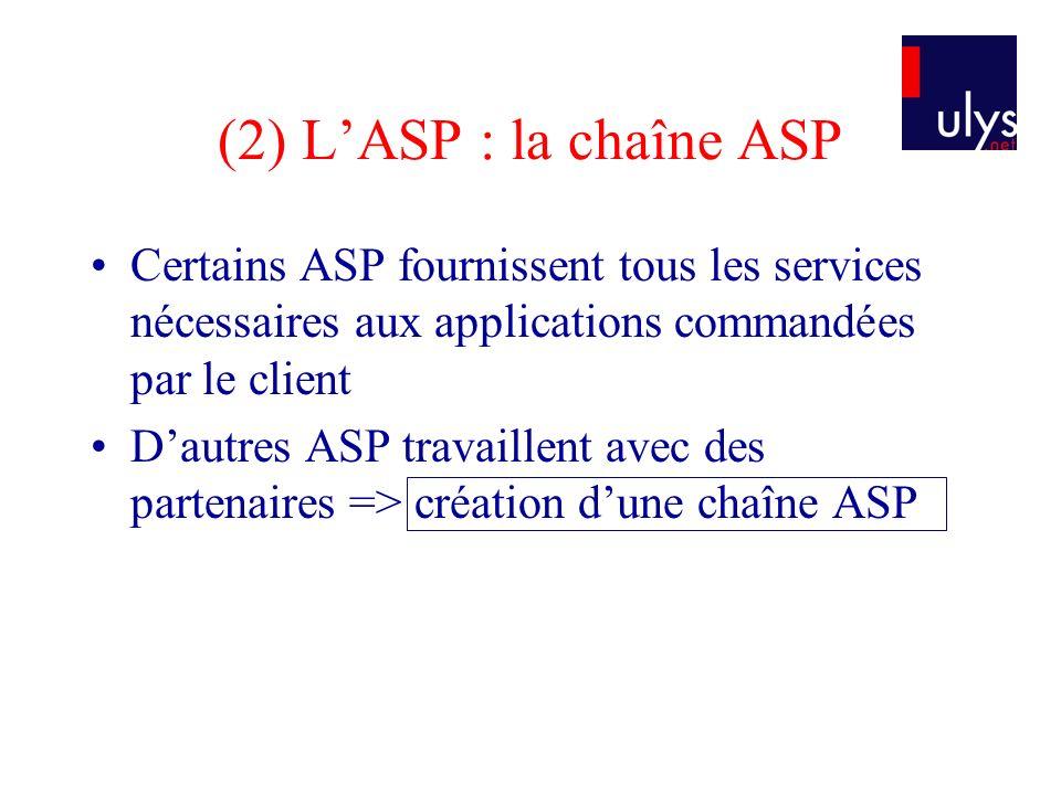 (2) L'ASP : la chaîne ASP Certains ASP fournissent tous les services nécessaires aux applications commandées par le client.