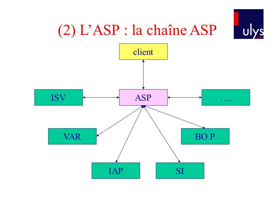 (2) L'ASP : la chaîne ASP client ISV ASP …. VAR BO P IAP SI