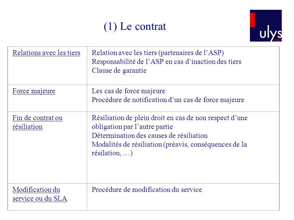 (1) Le contrat Relations avec les tiers