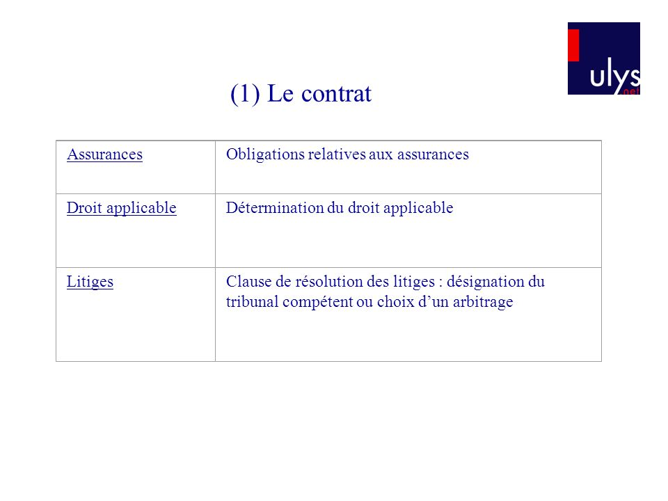 (1) Le contrat Assurances Obligations relatives aux assurances