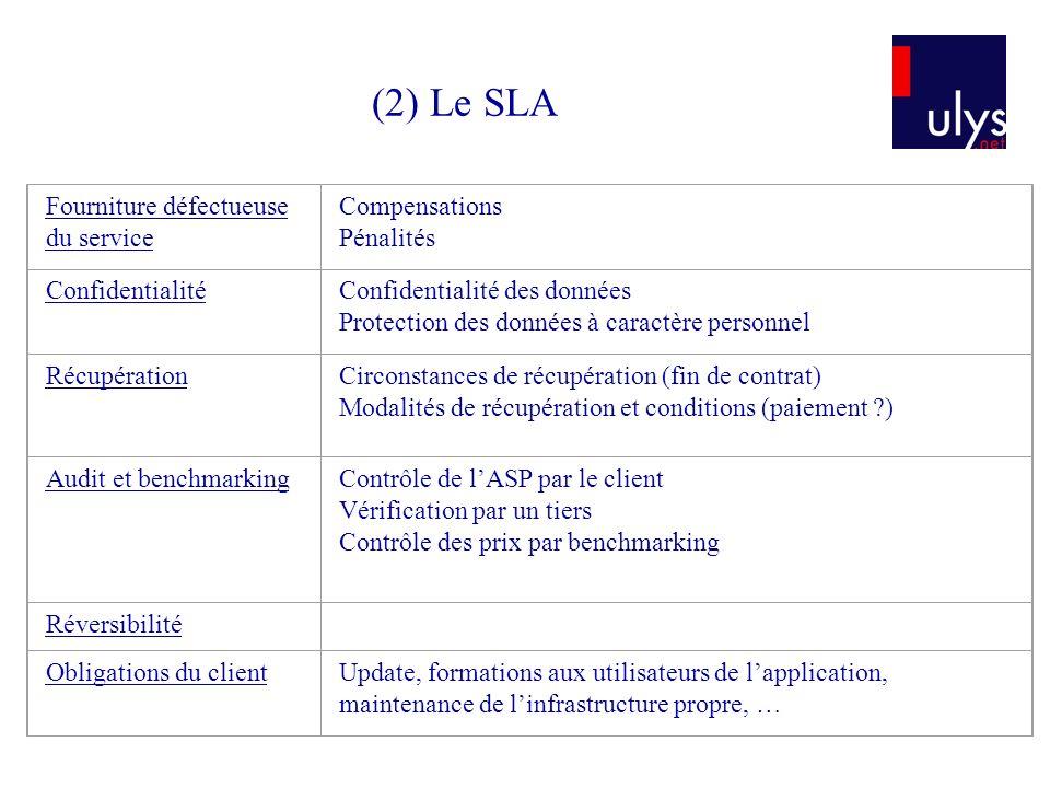 (2) Le SLA Fourniture défectueuse du service Compensations Pénalités