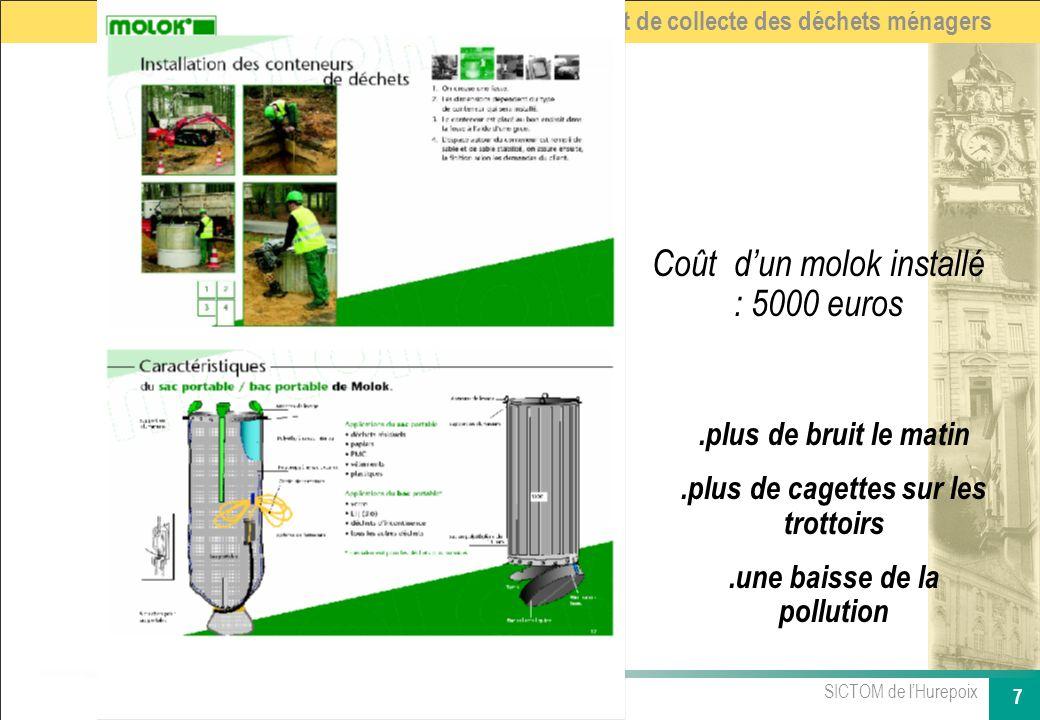 Organisation retenue : Collecte des déchets verts