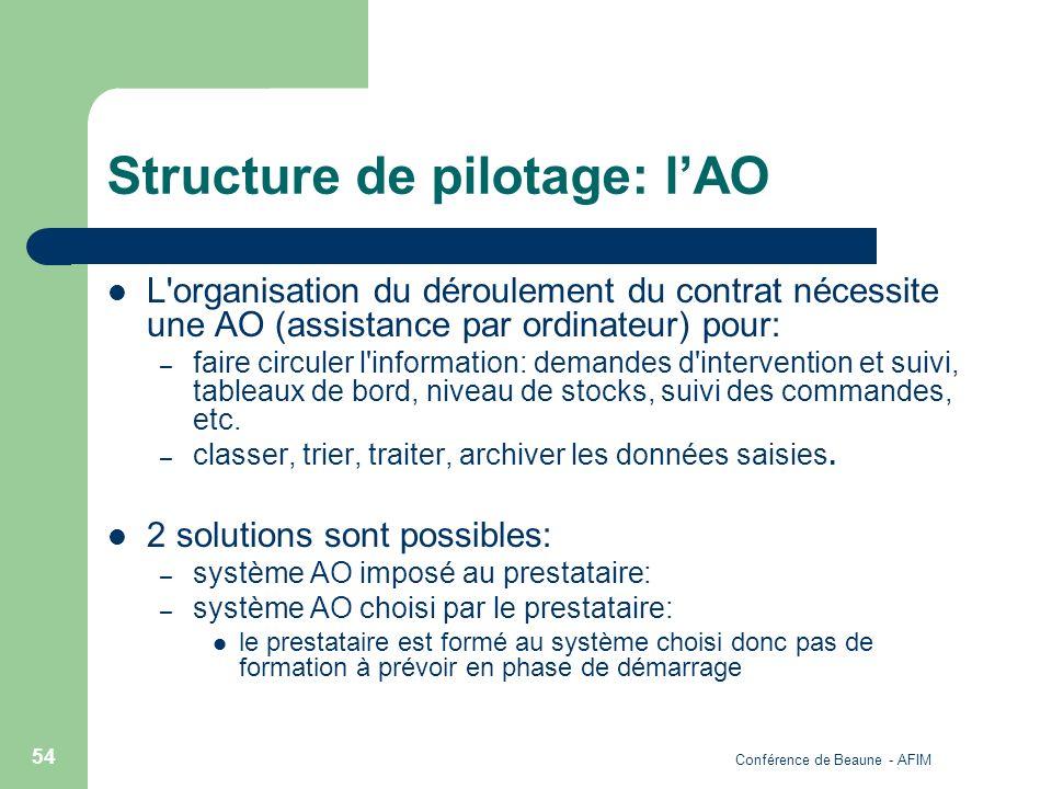 Structure de pilotage: l'AO