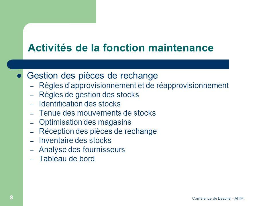 Activités de la fonction maintenance