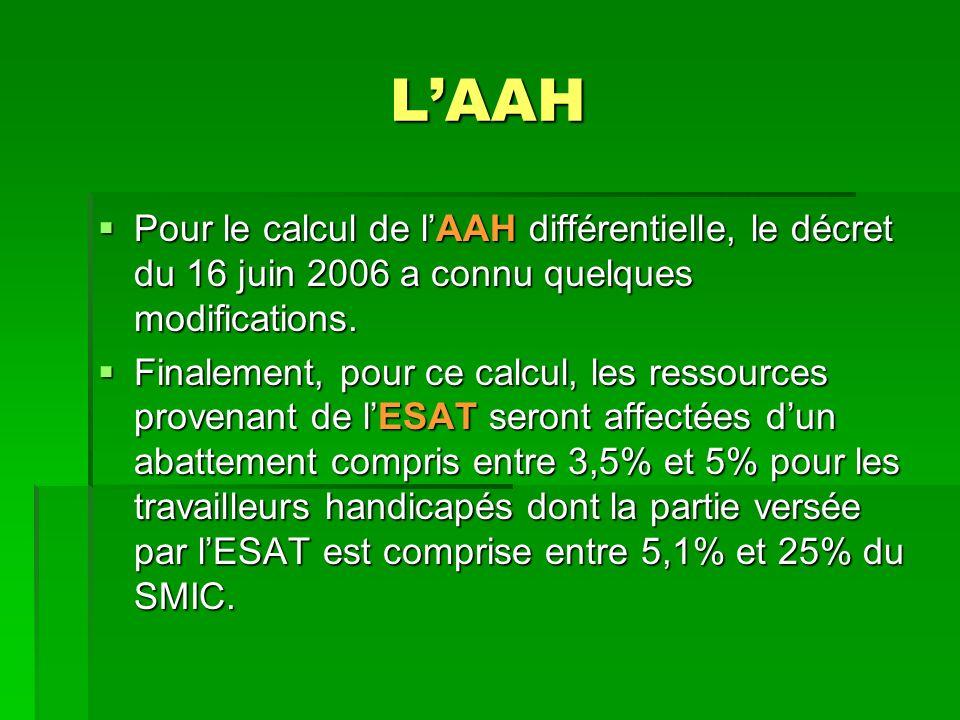 L'AAH Pour le calcul de l'AAH différentielle, le décret du 16 juin 2006 a connu quelques modifications.