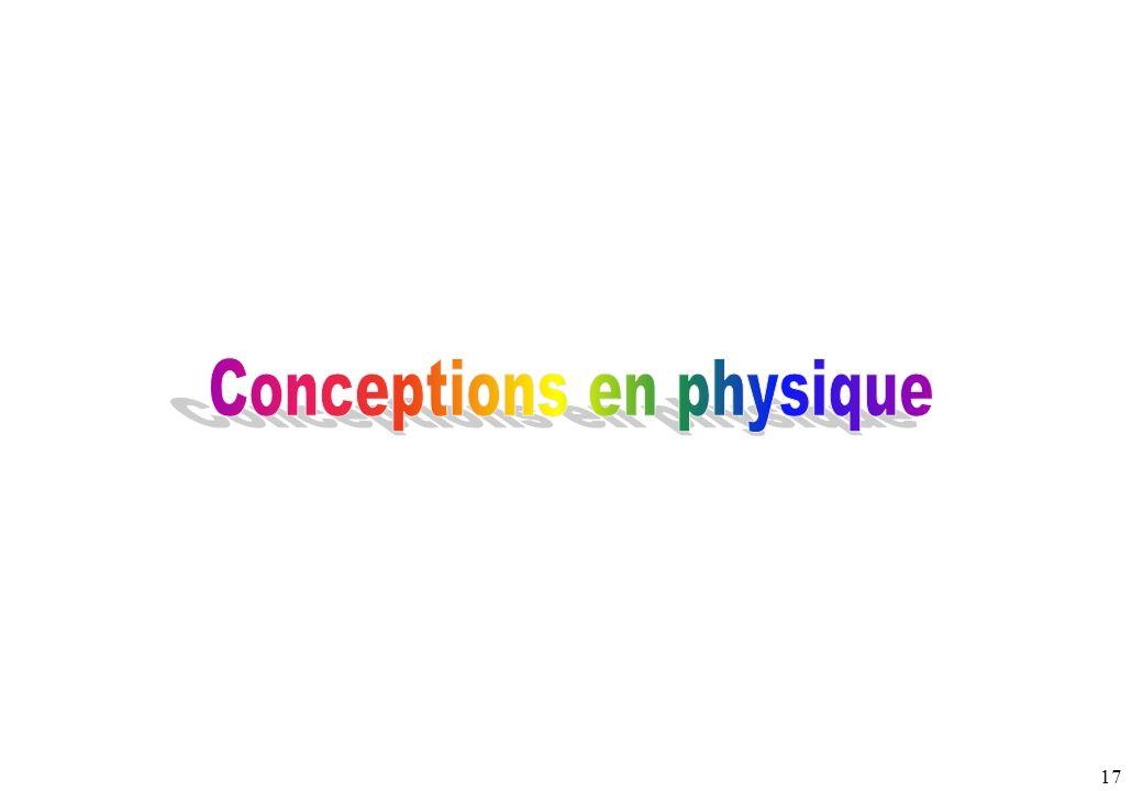 Conceptions en physique