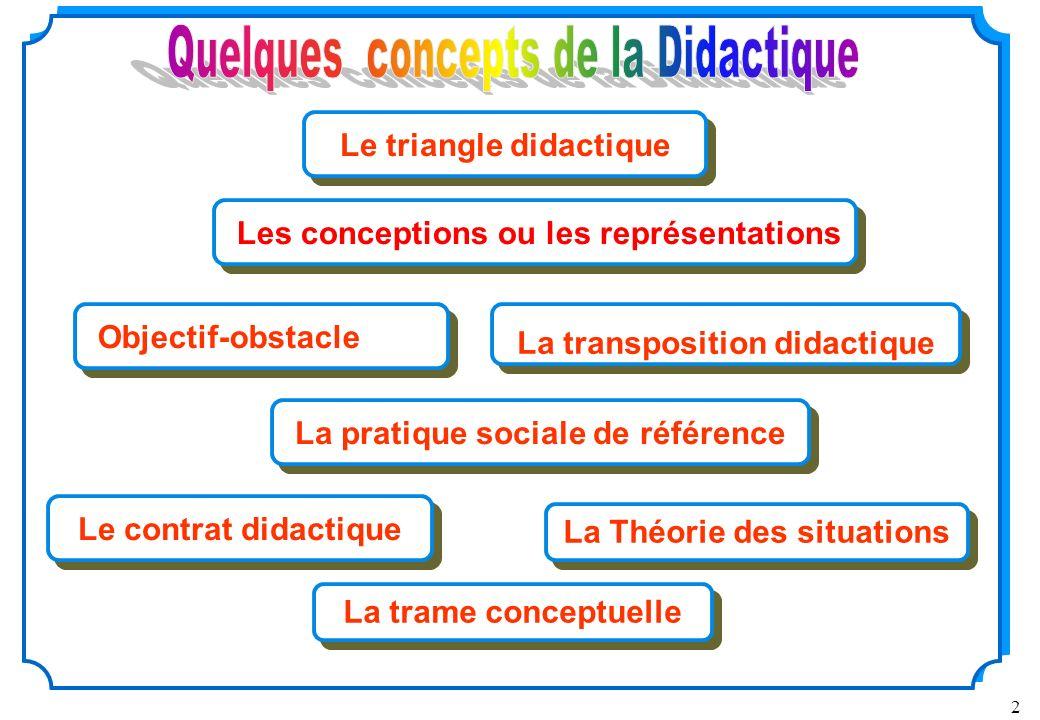 Quelques concepts de la Didactique