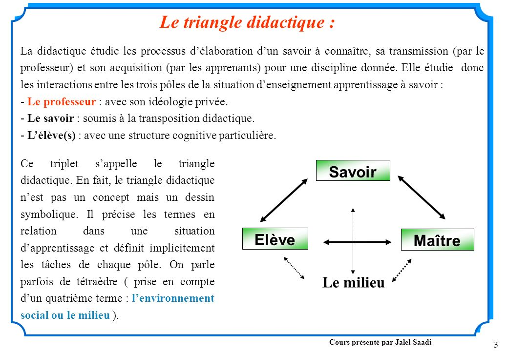 Le triangle didactique :