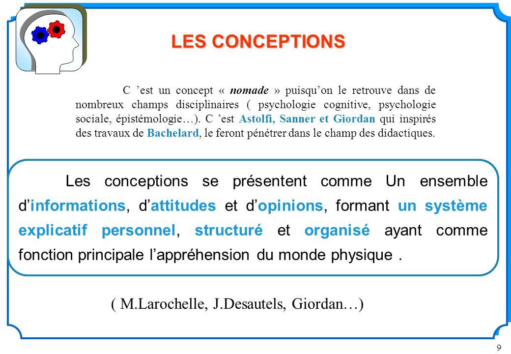 LES CONCEPTIONS