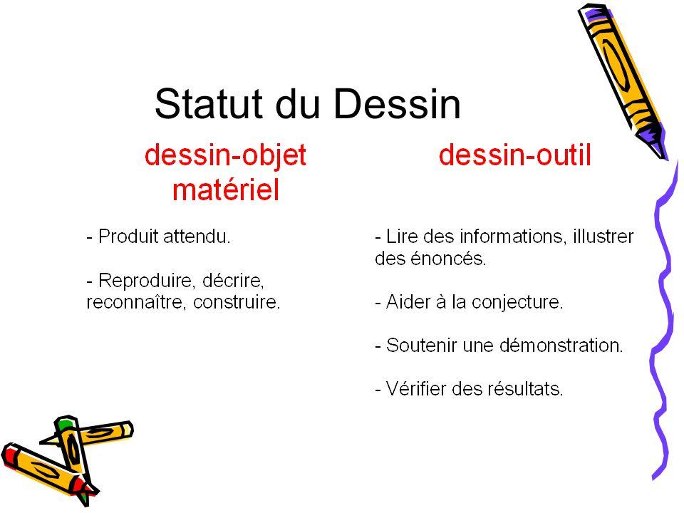 Statut du Dessin