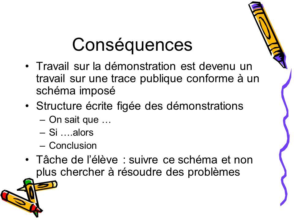 Conséquences Travail sur la démonstration est devenu un travail sur une trace publique conforme à un schéma imposé.