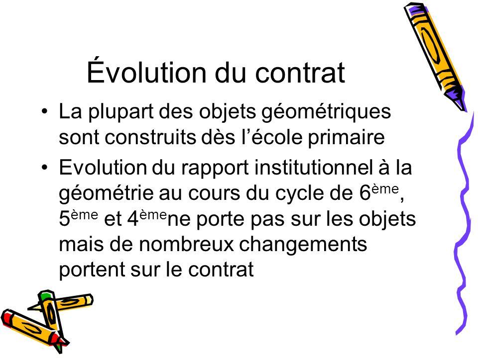 Évolution du contrat La plupart des objets géométriques sont construits dès l'école primaire.