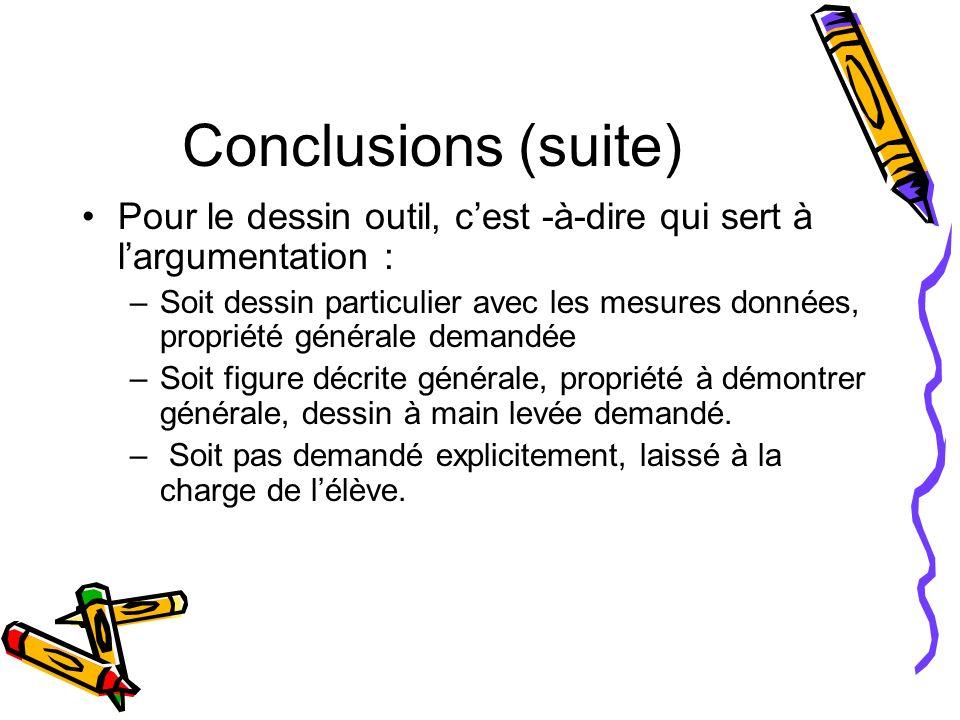 Conclusions (suite) Pour le dessin outil, c'est -à-dire qui sert à l'argumentation :