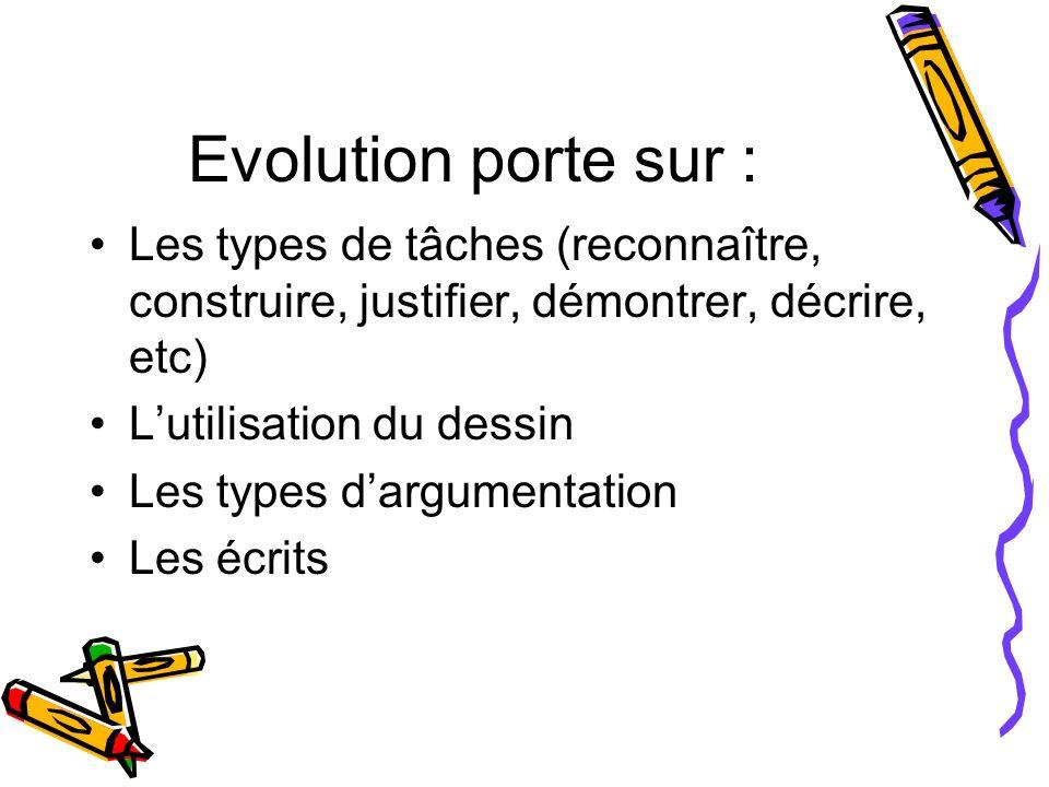 Evolution porte sur : Les types de tâches (reconnaître, construire, justifier, démontrer, décrire, etc)