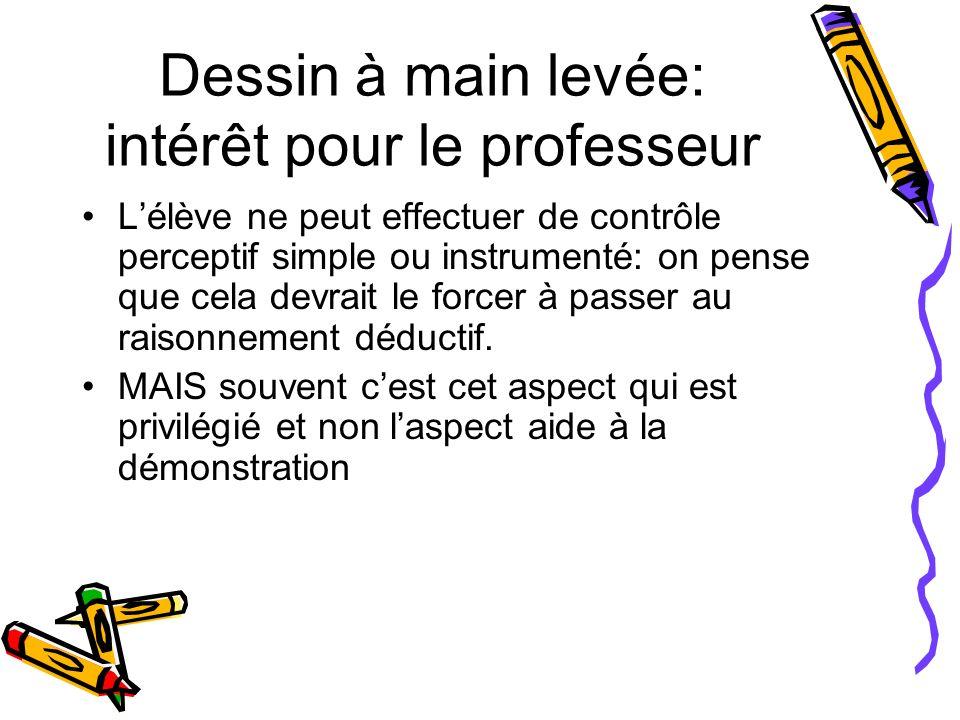 Dessin à main levée: intérêt pour le professeur