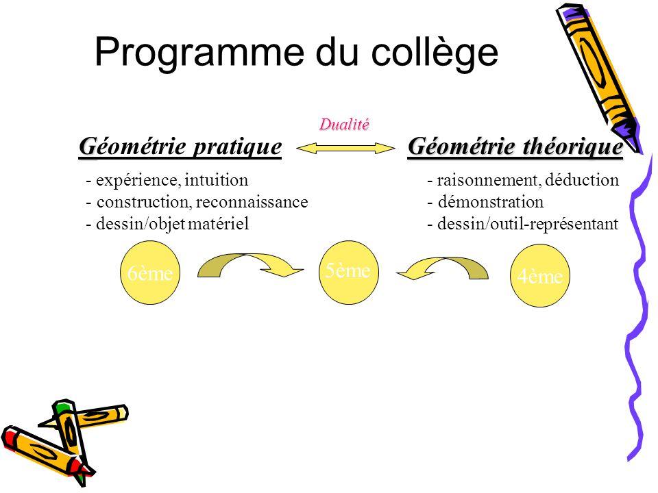 Programme du collège Géométrie pratique Géométrie théorique 6ème 5ème