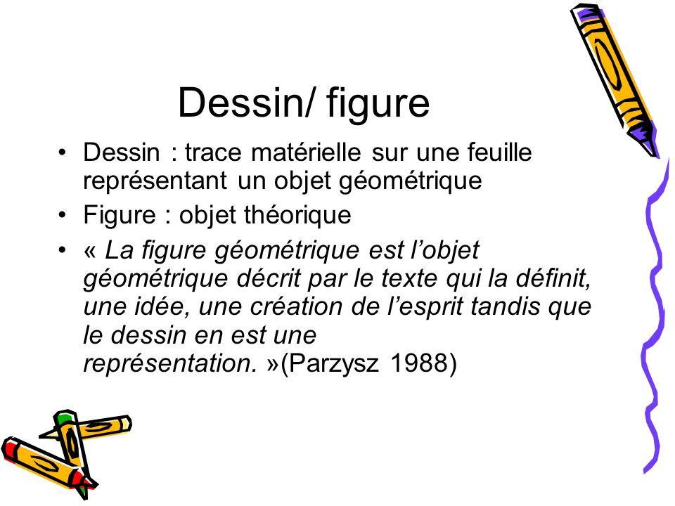 Dessin/ figure Dessin : trace matérielle sur une feuille représentant un objet géométrique. Figure : objet théorique.