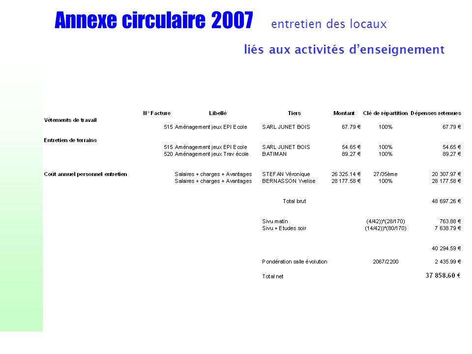 Annexe circulaire 2007 entretien des locaux liés aux activités d'enseignement