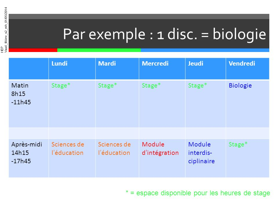 Par exemple : 1 disc. = biologie