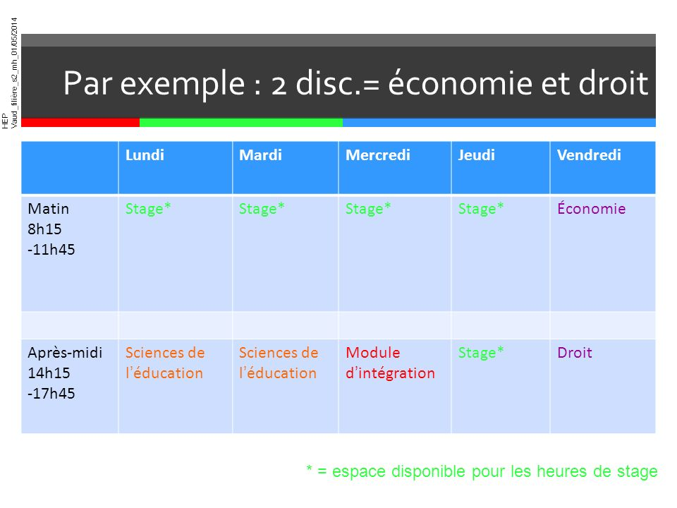 Par exemple : 2 disc.= économie et droit