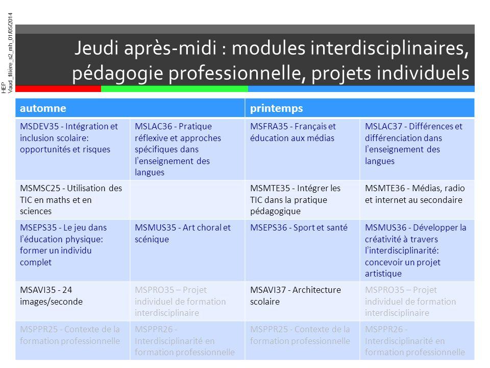 Jeudi après-midi : modules interdisciplinaires, pédagogie professionnelle, projets individuels