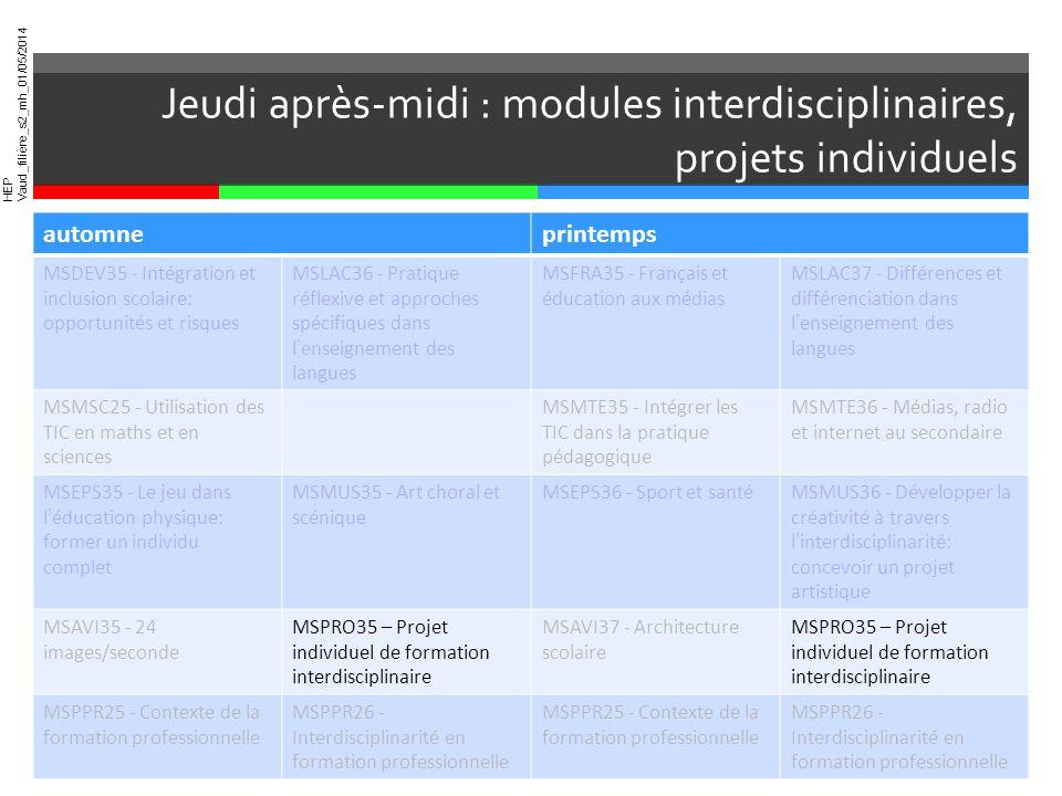 Jeudi après-midi : modules interdisciplinaires, projets individuels
