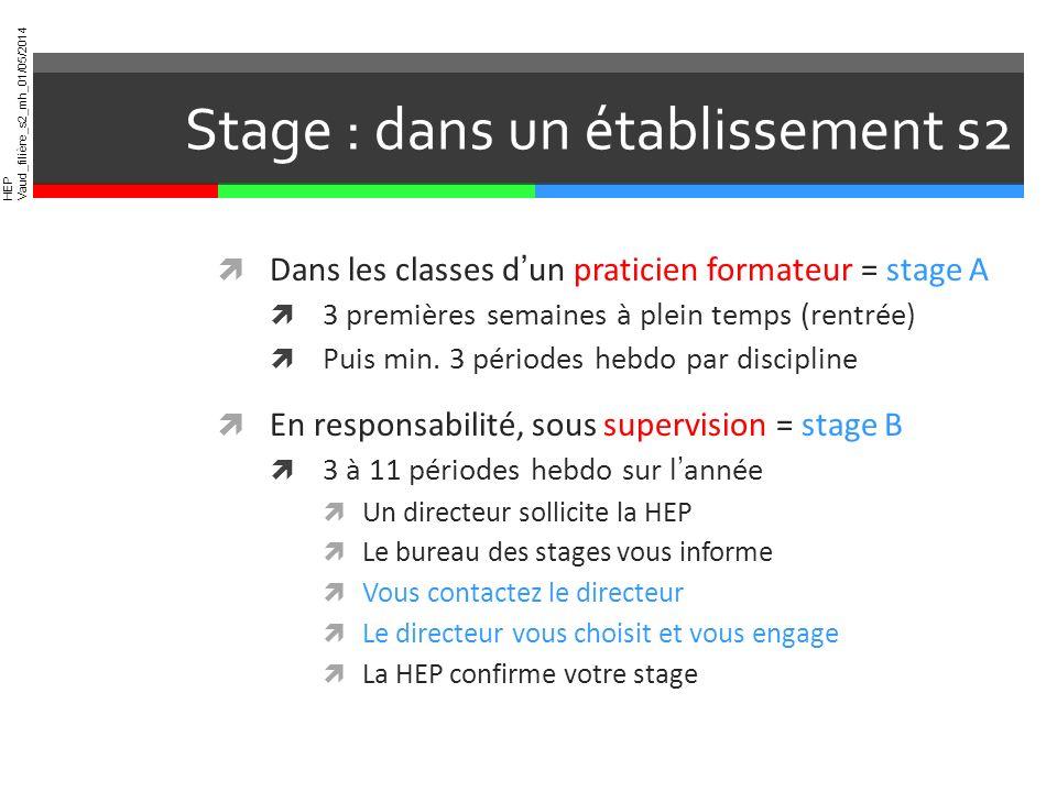 Stage : dans un établissement s2