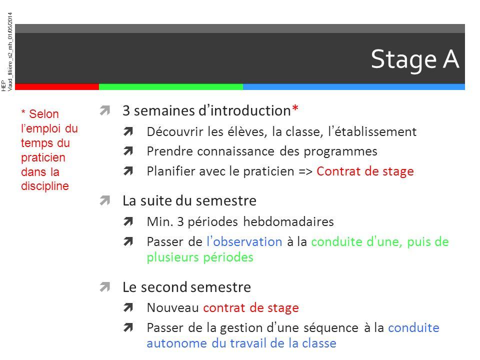 Stage A 3 semaines d'introduction* La suite du semestre