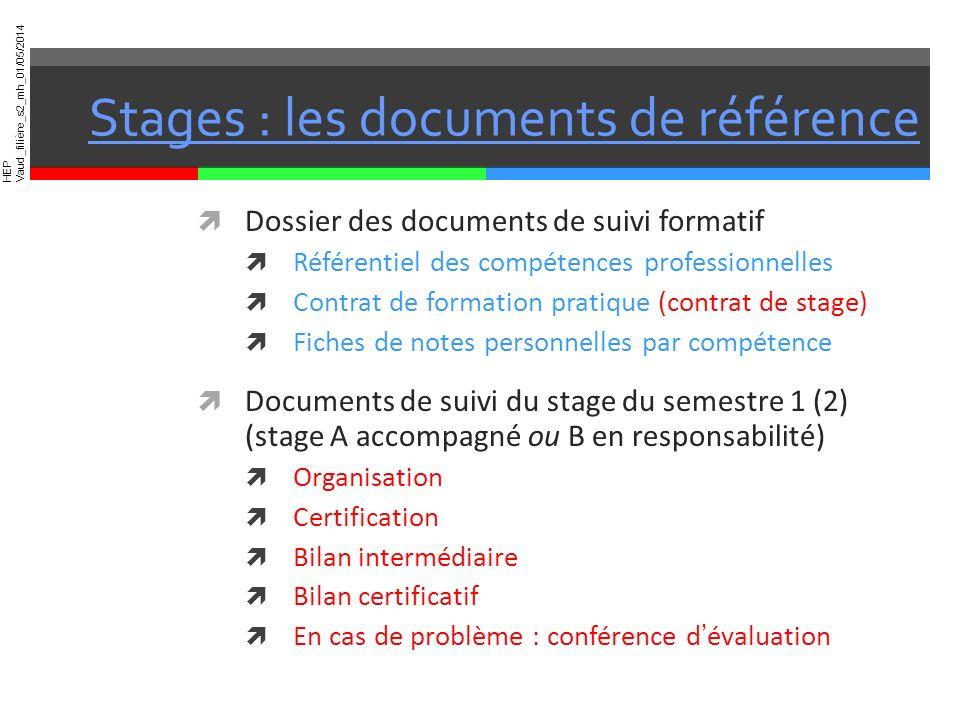 Stages : les documents de référence