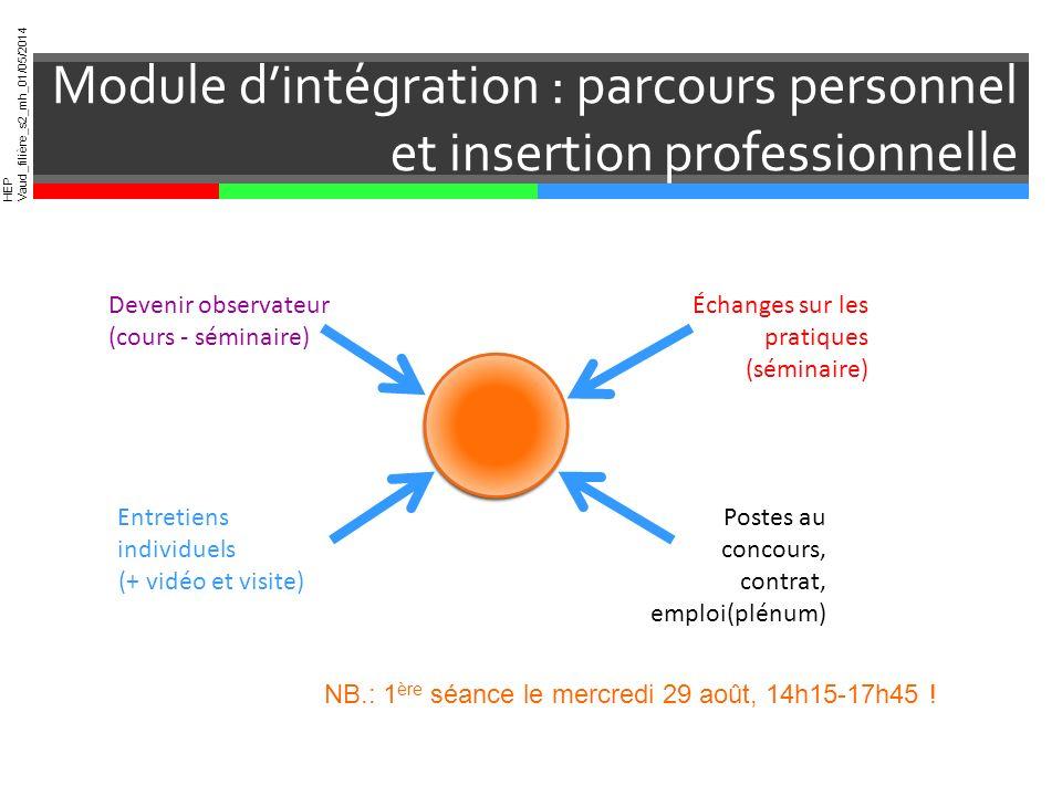 Module d'intégration : parcours personnel et insertion professionnelle