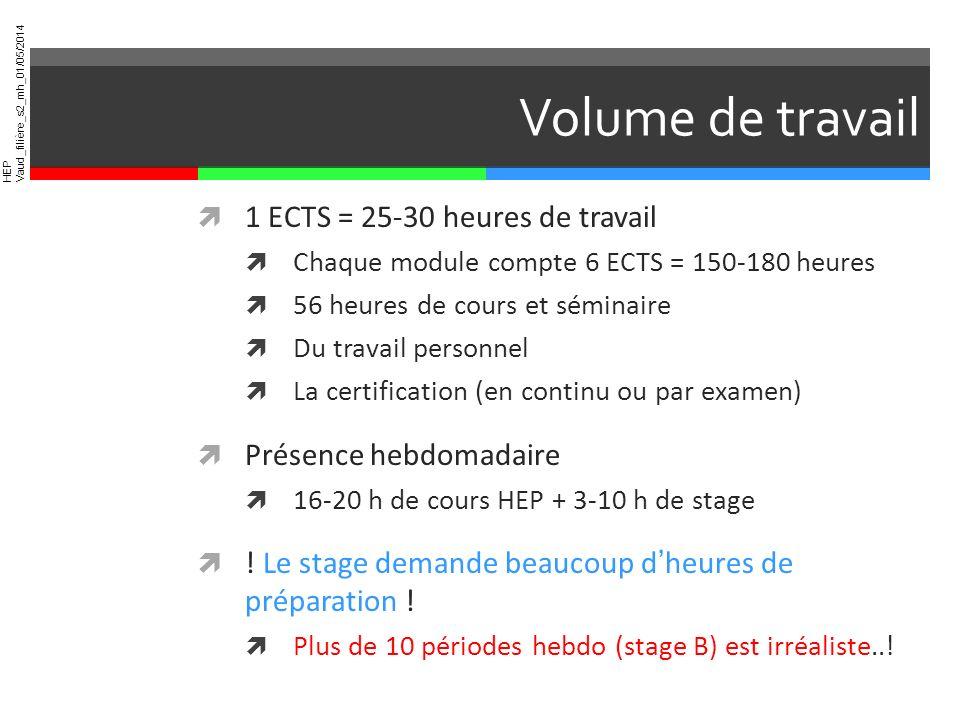 Volume de travail 1 ECTS = 25-30 heures de travail