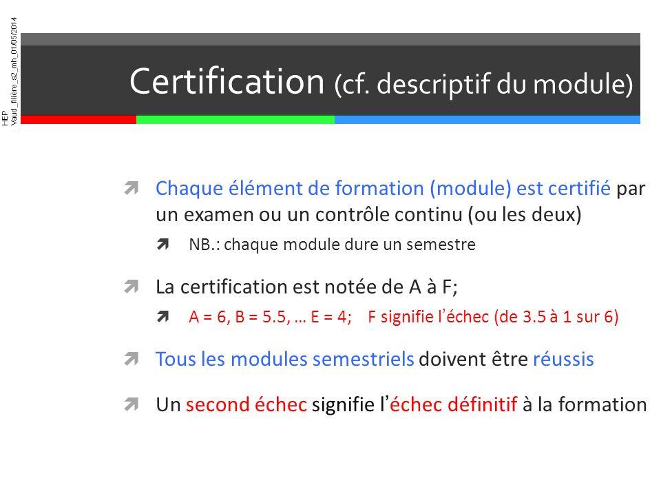 Certification (cf. descriptif du module)