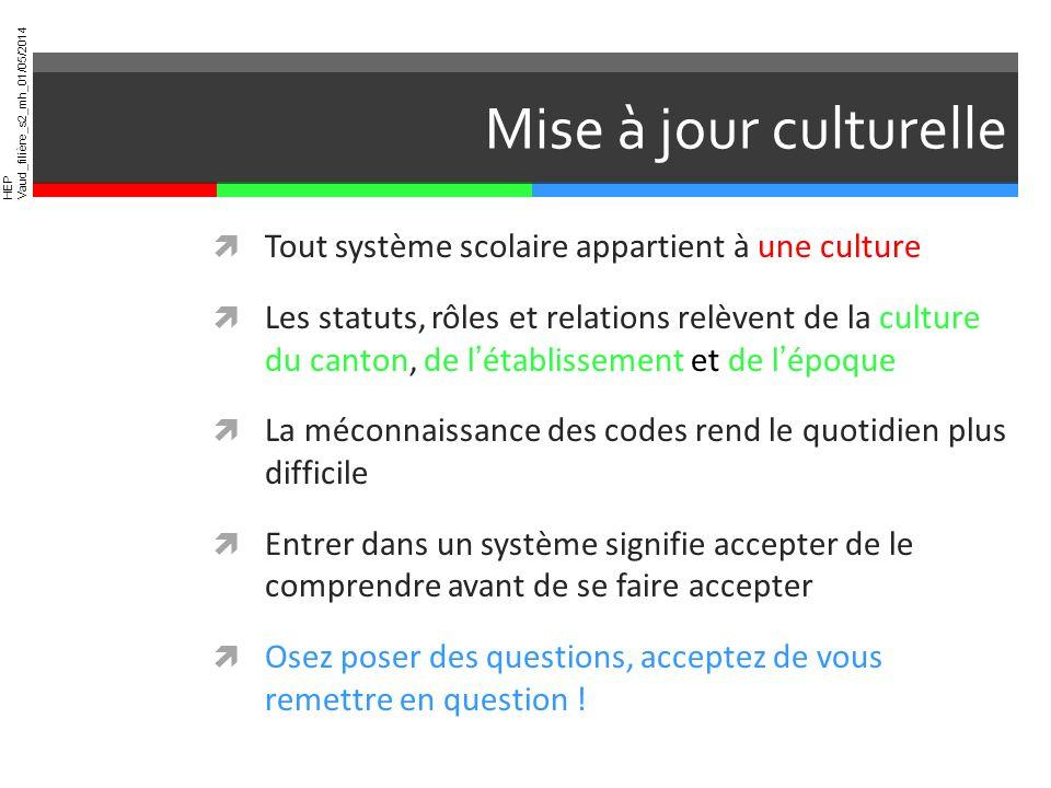 Mise à jour culturelle Tout système scolaire appartient à une culture